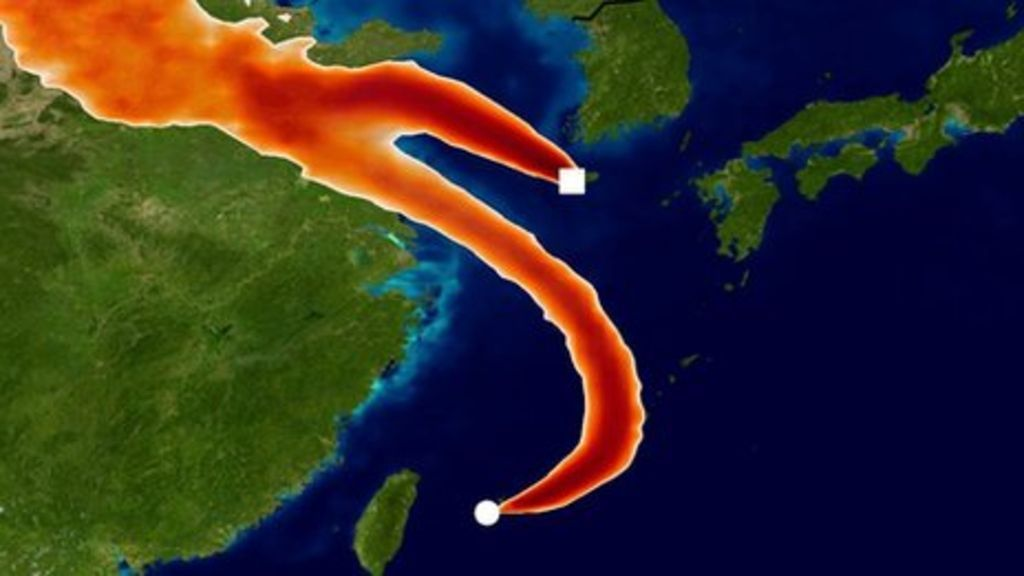 Emisiones China