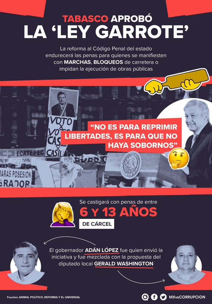 Ley Garrote Tabasco