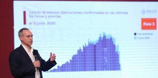 López-Gatell sube a 35 mil la estimación de muertos por Covid-19 en México