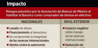 Dan bancos SOS