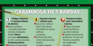 Ven ruta de lavado en reforma a Banxico