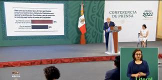 Sin pudores. Así fue como el presidente Andrés Manuel López Obrador decidió usar Palacio Nacional para recordarnos lo generosa que es la 4T con el pueblo bueno y, por lo tanto, la necesidad de votar por sus candidatos en la elección que se viene. Ni vedas electorales, ni neutralidades del líder del Poder Ejecutivo, que se supone que gobierna para todos, y debe entonces guardar cierta imagen de equidistancia. Chequen nomás los programazos sociales que les estoy regalando. Viva yo, y por extensión: viva nosotros. Lo dicho: sin pudores. Es, para usar sin mucha exactitud la expresión de Daniel Cosío Villegas, el estilo personal de gobernar, un estilo que, por supuesto, sigue fielmente su equipo, con su aval o bajos sus instrucciones, según el caso. No es de muchos pudores lo que hizo el Senado de la República con la extensión del periodo de chamba para el ministro Arturo Zaldívar. ¿Qué hizo? Seguir instrucciones, evidentemente. Digo, no tardó en decir el Presidente que Zaldívar es quien debe ocupar el cargo pa' que avance esta bendición de la 4T. Él y no otro. Que bravo, senadores, pasó a decir.